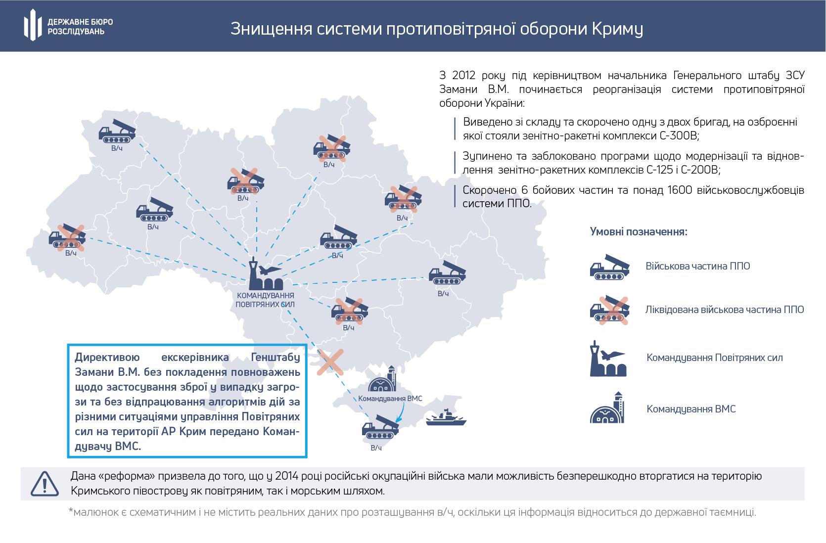 ГБР назвало причины оккупации Россией Крыма и части Донбасса – инфографика и видео