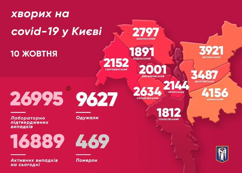 Карта заболеваемости COVID-19 по районам Киева