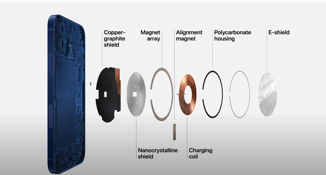 Magsafe: как это работает. Скриншот из презентации Apple 13 октября