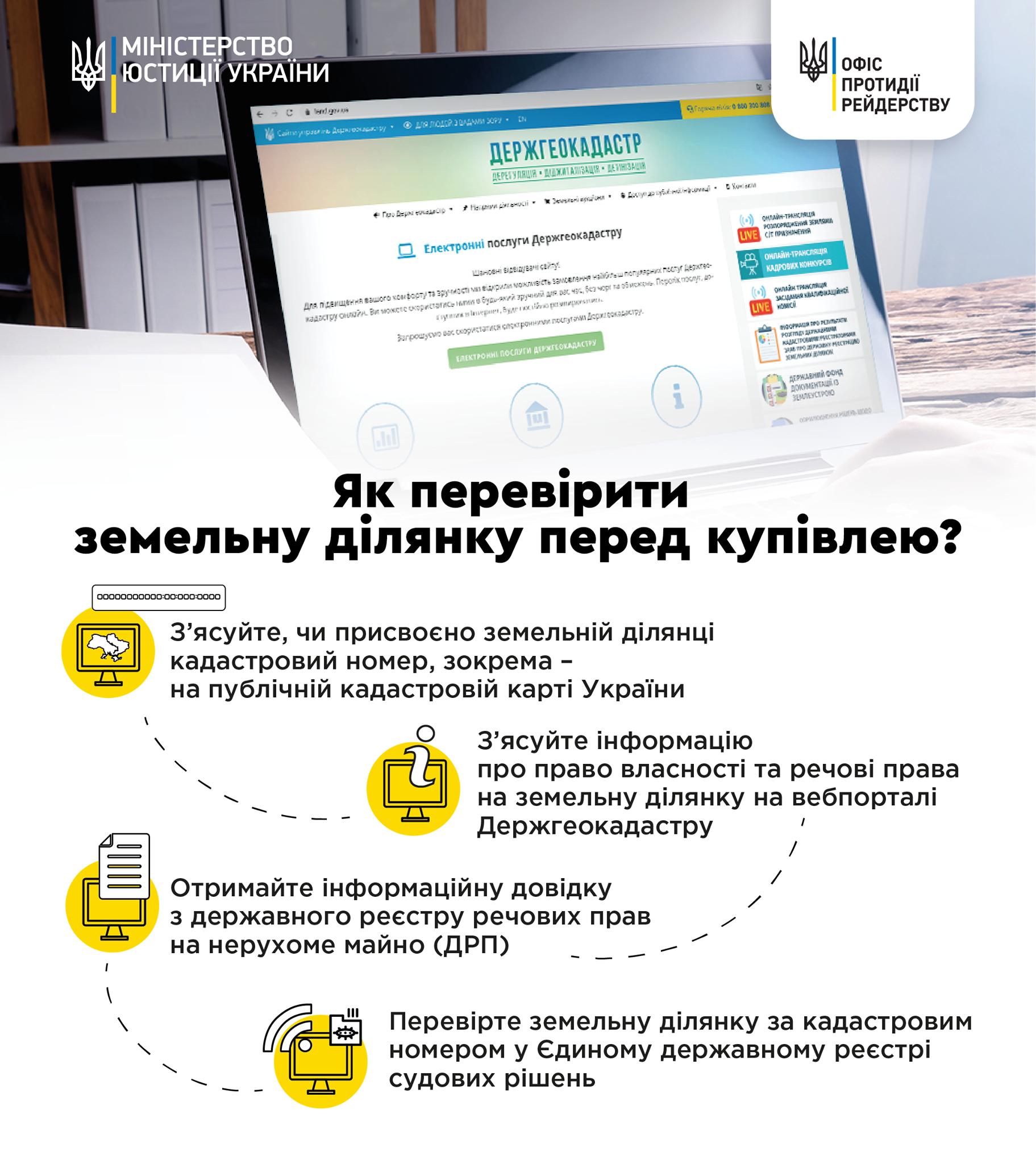 Інфографіка: Міністерство юстиції
