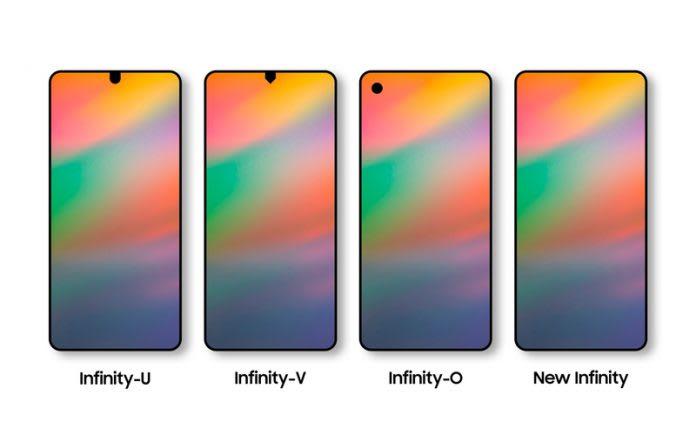 Infinity-V, Infinity-U и Infinity-О. Изображение: пресс-служба Samsung