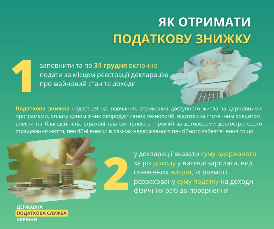 Інфографіка: Державна податкова служба