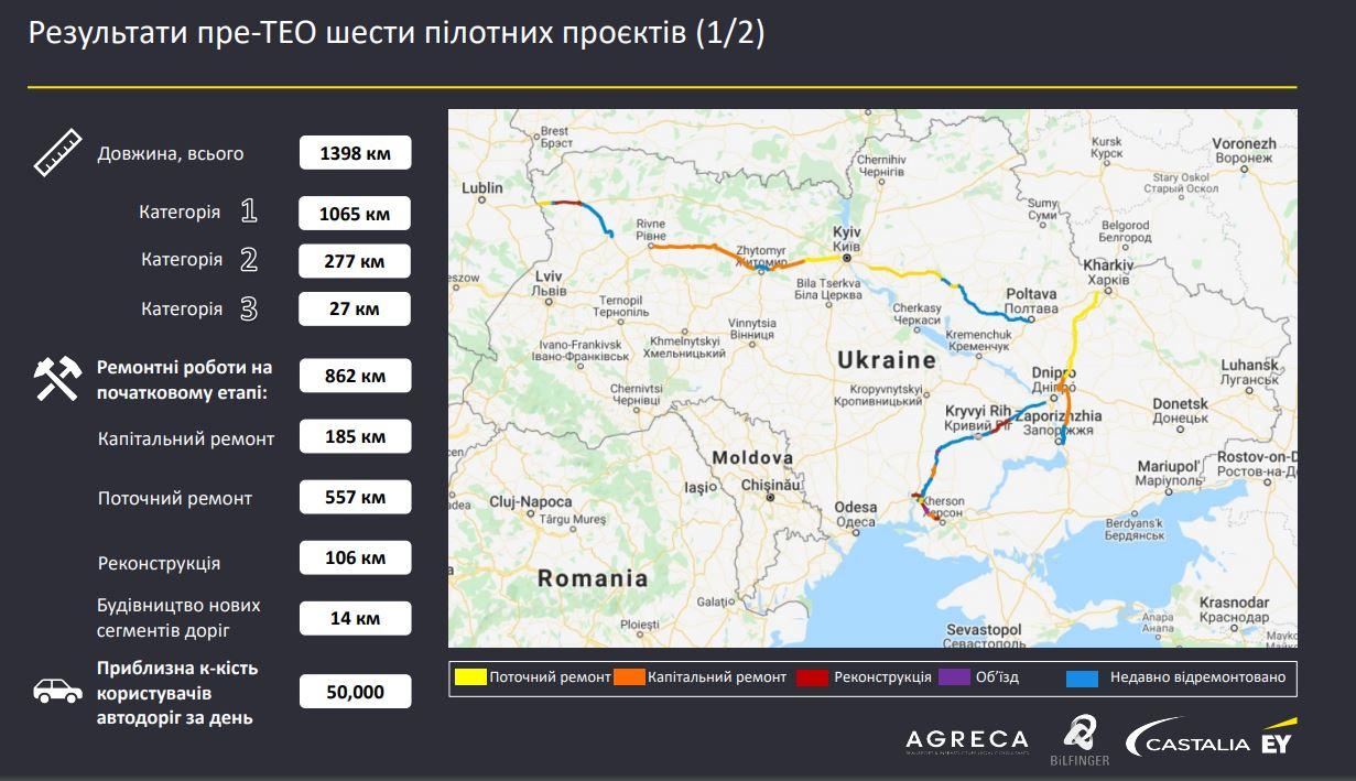 Україна запропонувала приватним інвесторам шість автодоріг: відео