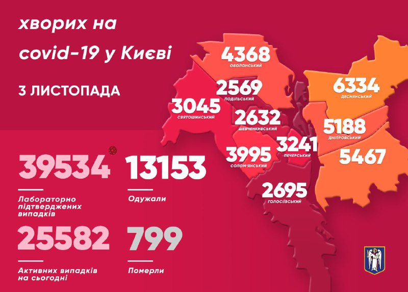 Карта по районам Киева