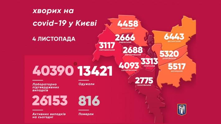 Карта по районам Киева на 4 ноября