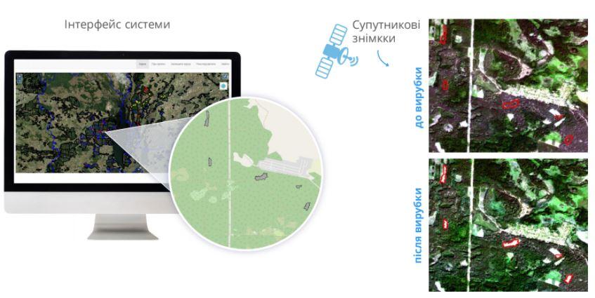 Как выглядит интерфейс сервиса. Изображение: Deep Green Ukraine