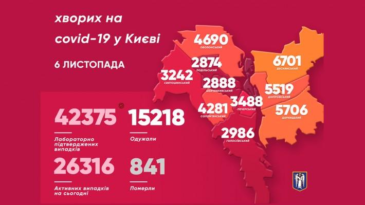 Карта по районам Киева на 6 ноября