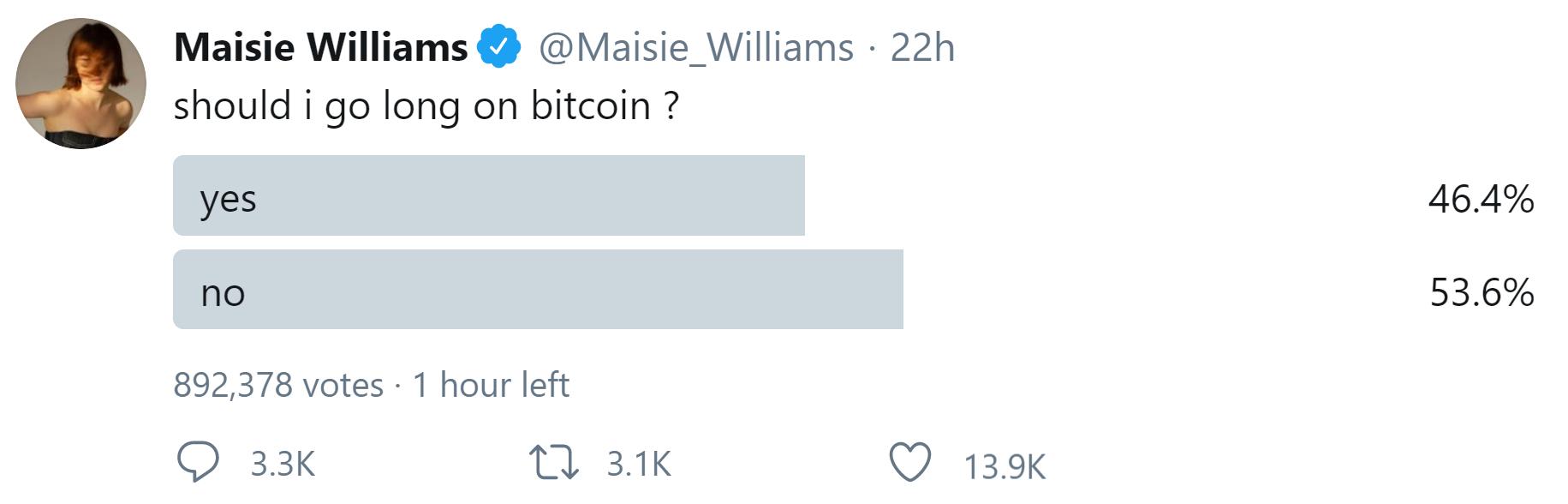 Мейси Уильямс интересуется у подписчиков в Twitter, стоит ли ей покупать биткоины. Скриншот: Twitter
