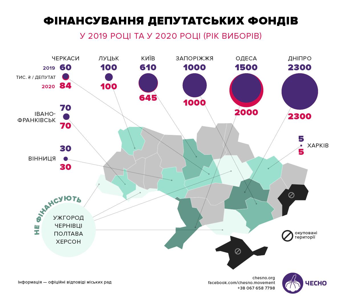 Система с дефектом: какие недостатки избирательной системы обнажили местные выборы-2020