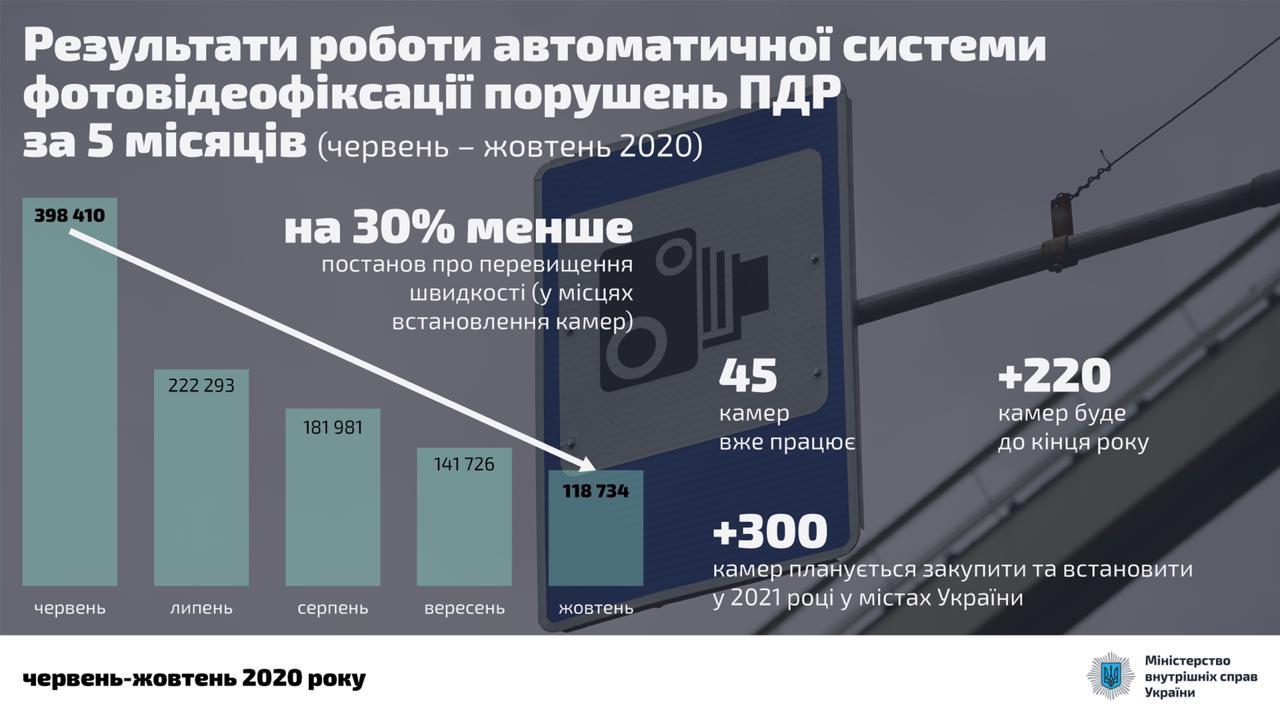 Источник: mvs.gov.ua
