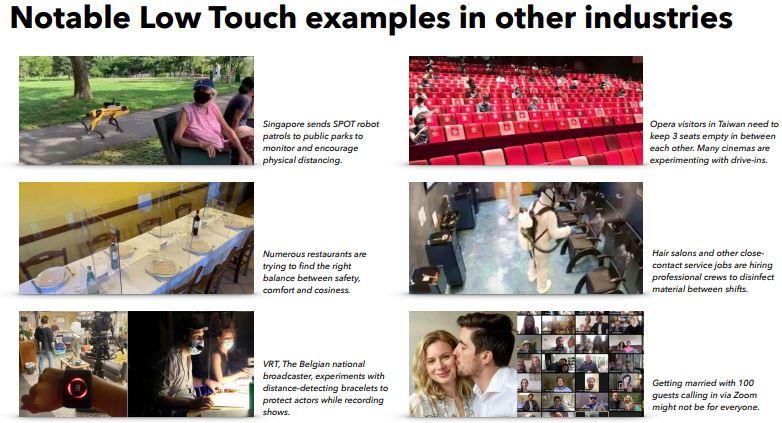 Примеры Low Touch в других отраслях, скриншот LIGA.net, отчет Board of Innovation