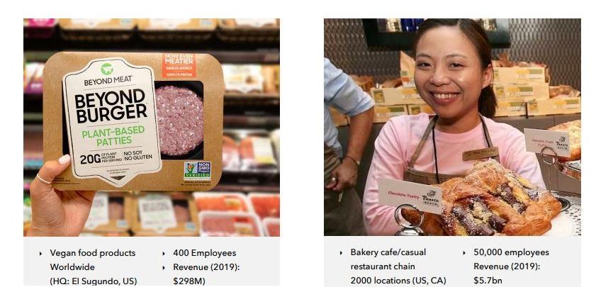 Beyond Meat и Panera Bread, коллаж LIGA.net, отчет Board of Innovation