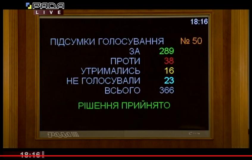 Верховна Рада прийняла держбюджет на 2021 рік. Деталі