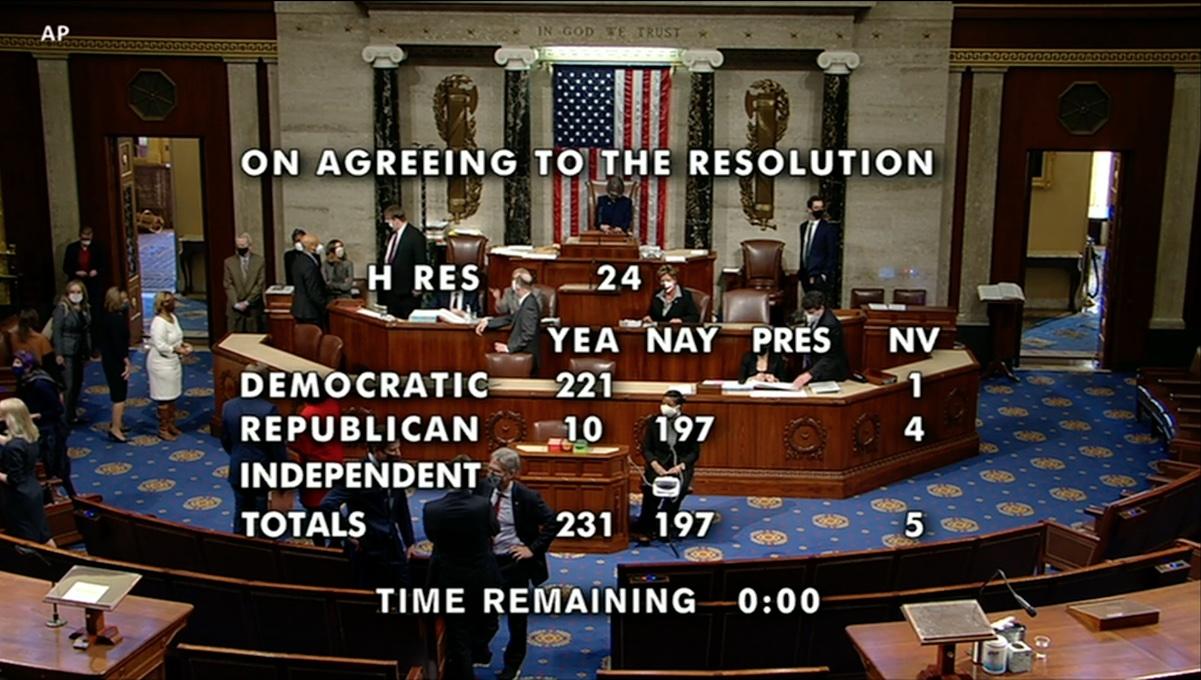 Скриншот видеотрансляции голосования в Конгрессе