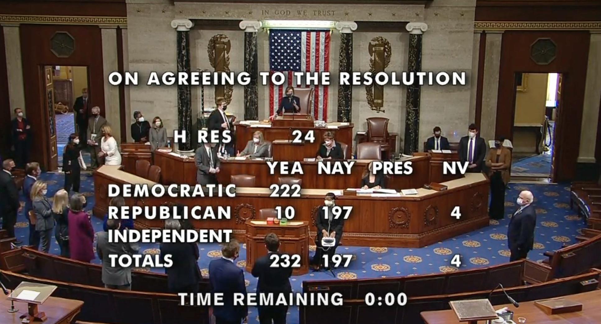 Скриншот видео-трансляции голосования в Конгрессе