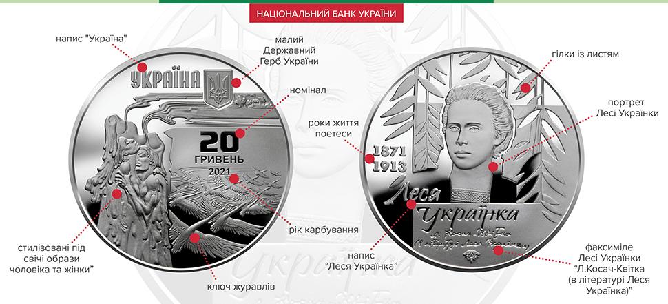 НБУ увічнив у срібній монеті Лесю Українку: фото