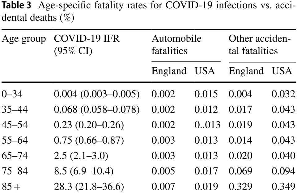 Таблица: Journal of Epidemiology
