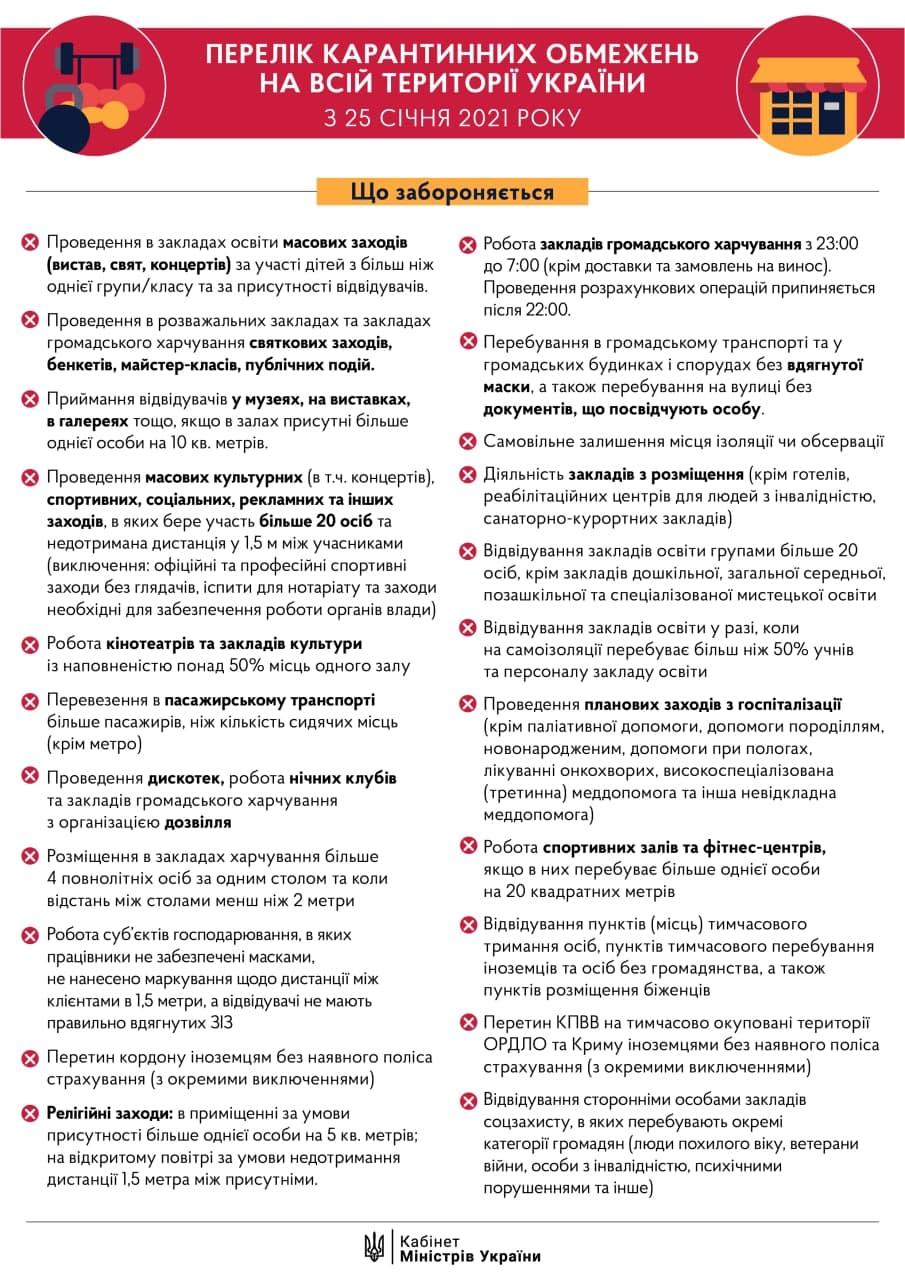 """В Украине закончился """"жесткий"""" карантин: какие ограничения остались – список"""