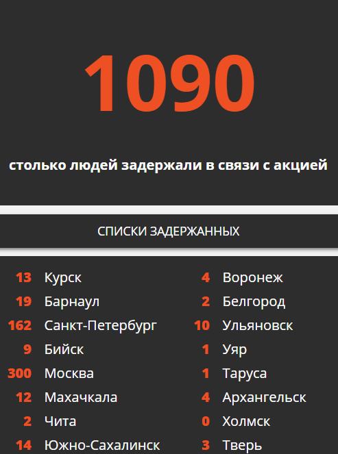 Митинги за Навального. В Москве и городах РФ задерживают людей: ситуация на 15:00 – видео