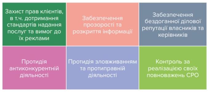 правила для колекторів