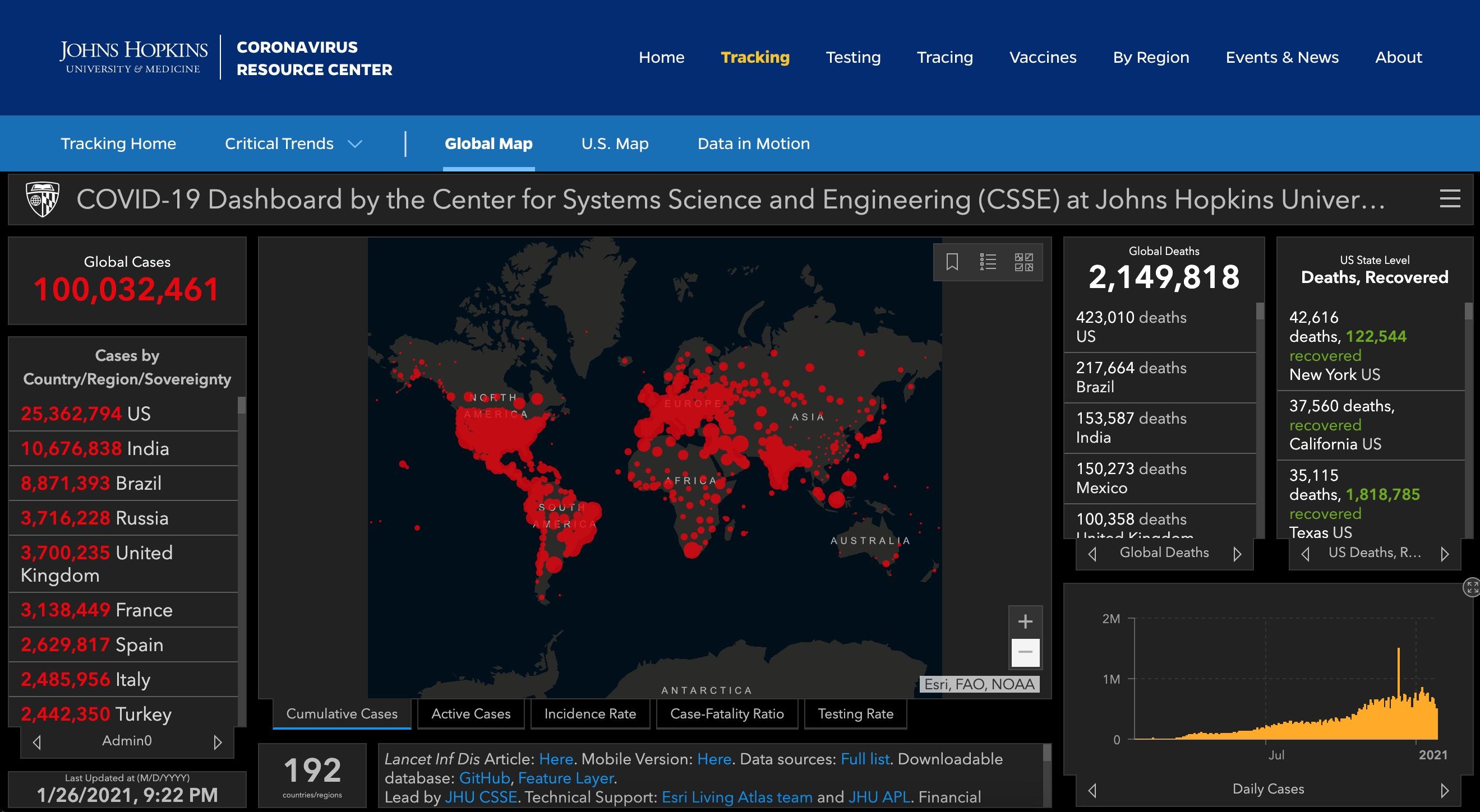 Количество заболевших COVID-19 в мире превысило 100 млн. (Скриншот сайта Университета Джона Хопкинса)
