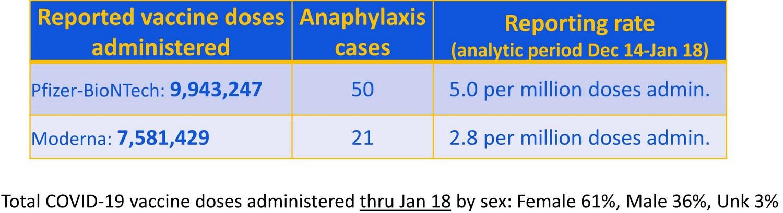 Таблица: CDC (нажмите, чтобы увеличить)