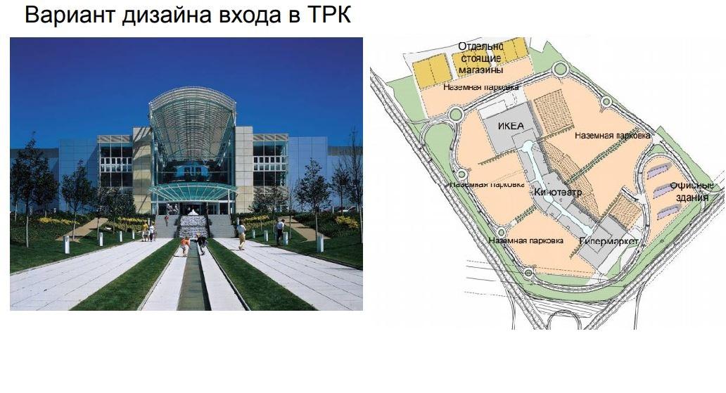Экскиз проекта IKEA в Одесской области, коллаж LIGA.net, фото: Михаил Фрейдлин