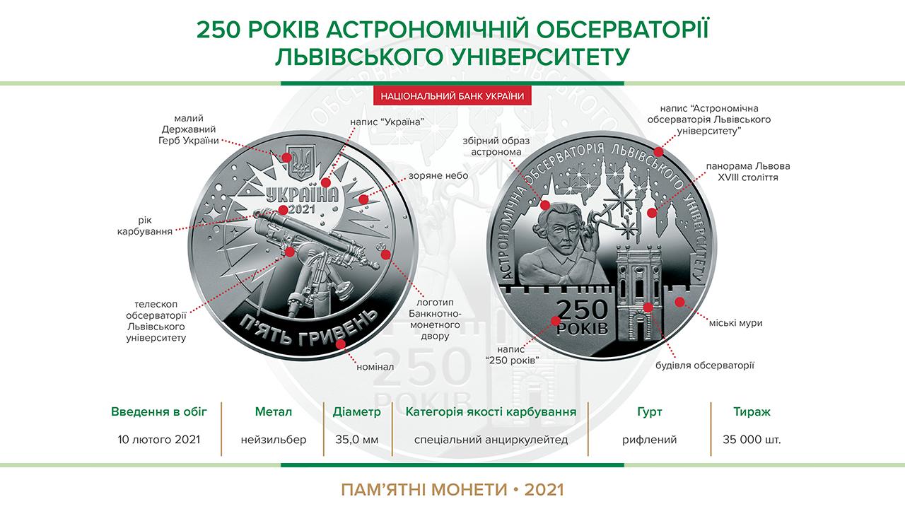 Памятная монета в честь 200-летия Николаевской обсерватории поступит в обращение 10 февраля (ФОТО) 3