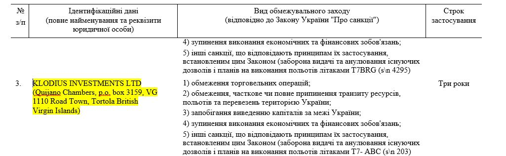 Санкционный список СНБО, скриншот LIGA.net