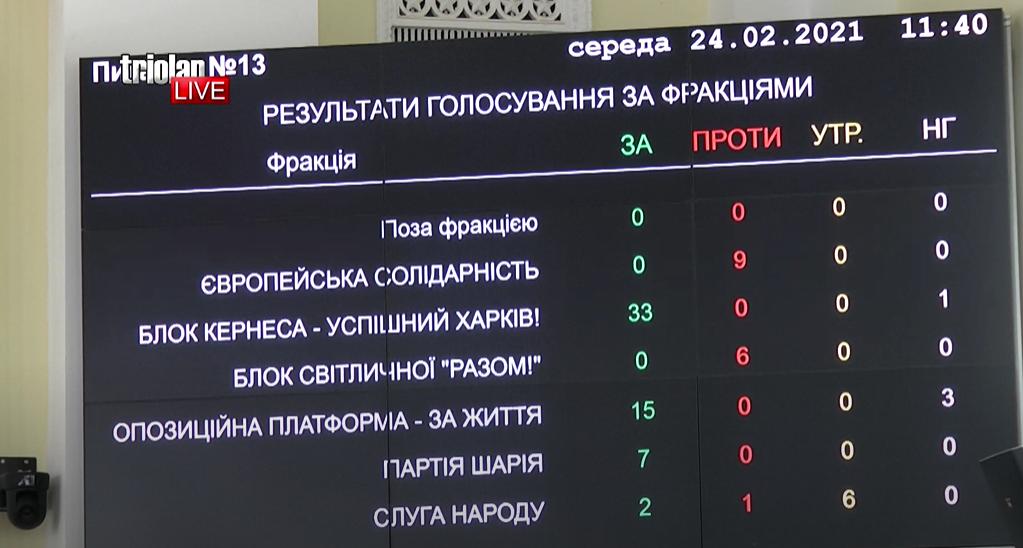 Горсовет Харькова в третий раз переименовал проспект Григоренко в честь Жукова