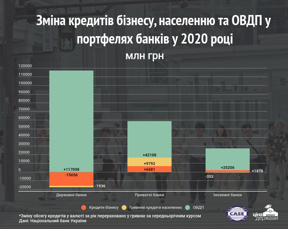 Инфографика: проект Ціна держави