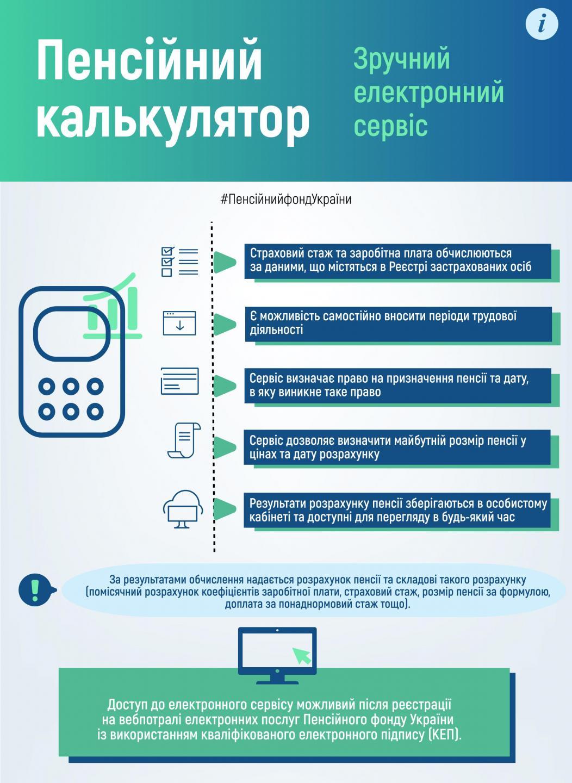 Онлайн пенсия калькулятор минимальная пенсия по солнечногорску московской области
