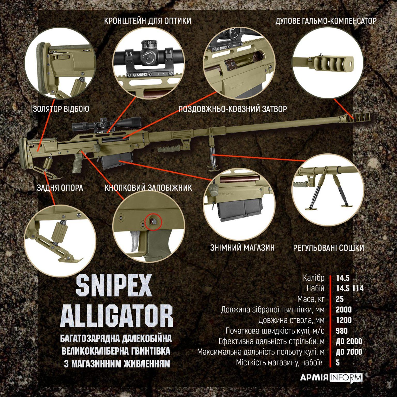 """ВСУ приняли на вооружение сверхмощные украинские снайперские ружья """"Аллигатор""""  – видео"""