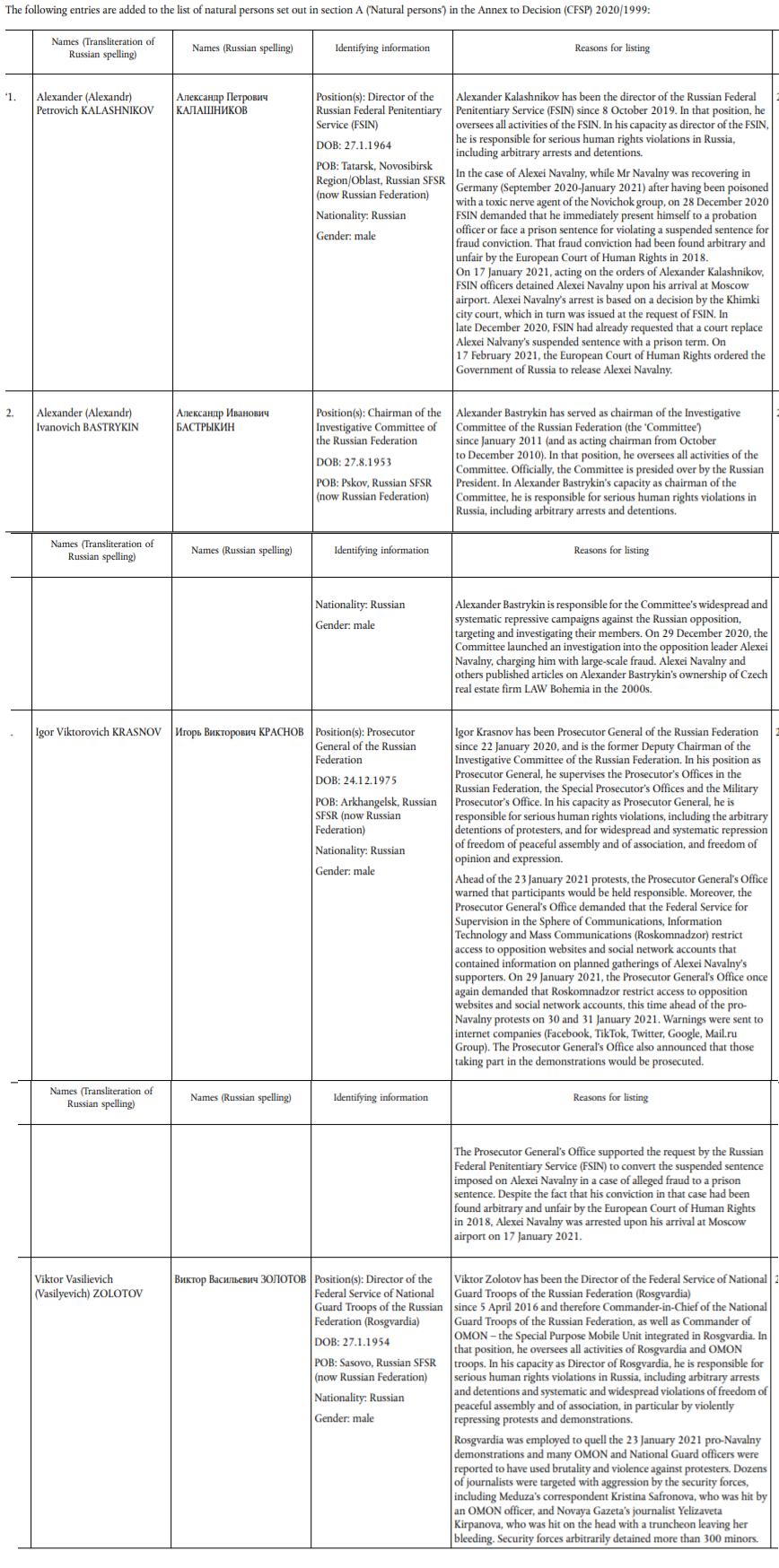 За Навального. Европейский Союз ввел санкции против топ-чиновников России – список