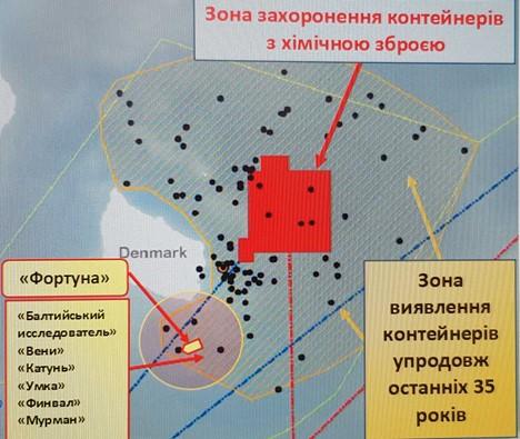 Северный поток – 2. Экологические риски. По материалам Службы внешней разведки Украины