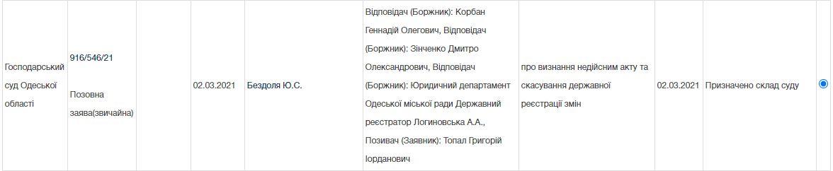 Заявление Топала в суд. Скриншот с сайта Судебная власть