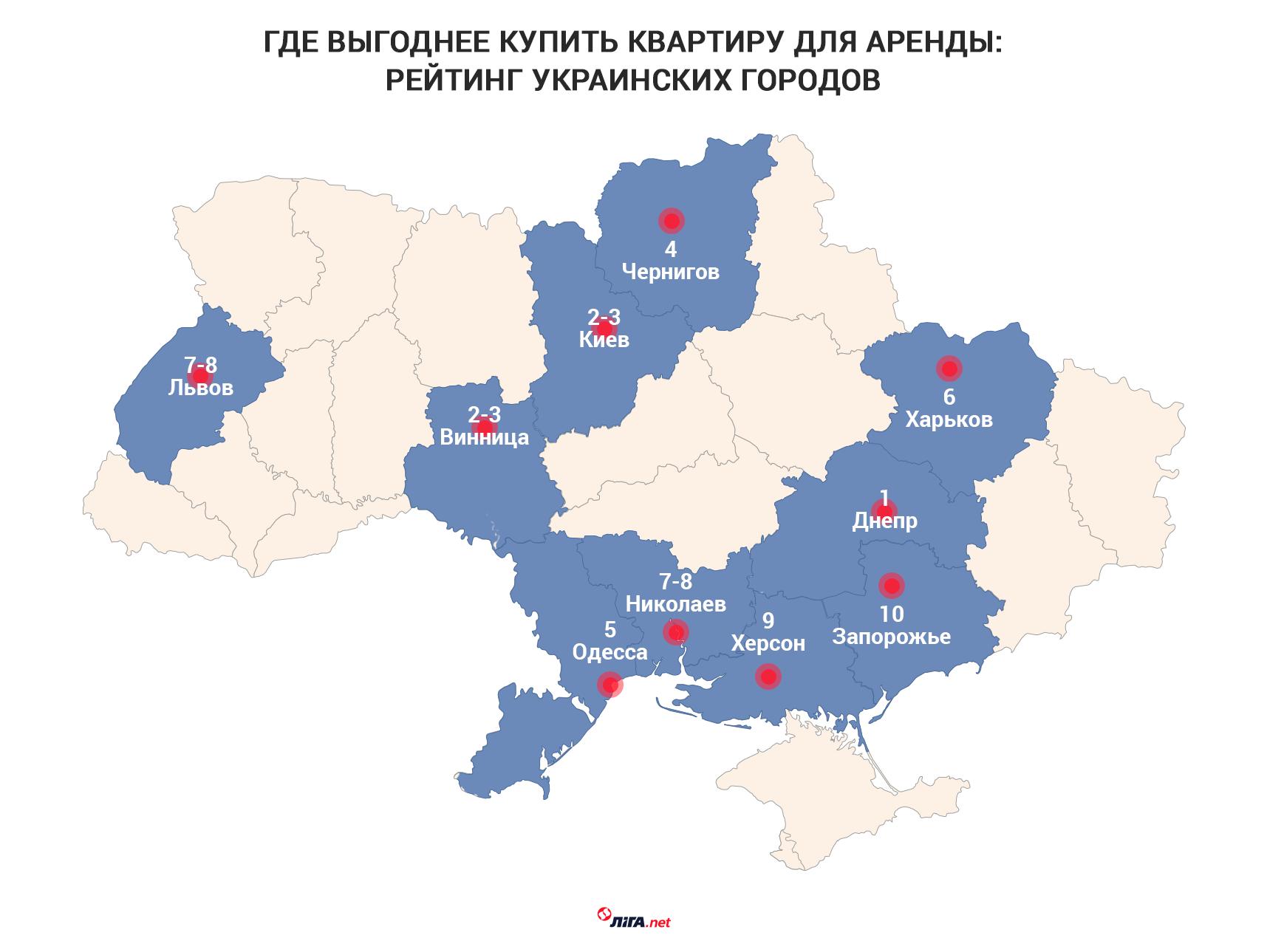 Инфографика LIGA.net