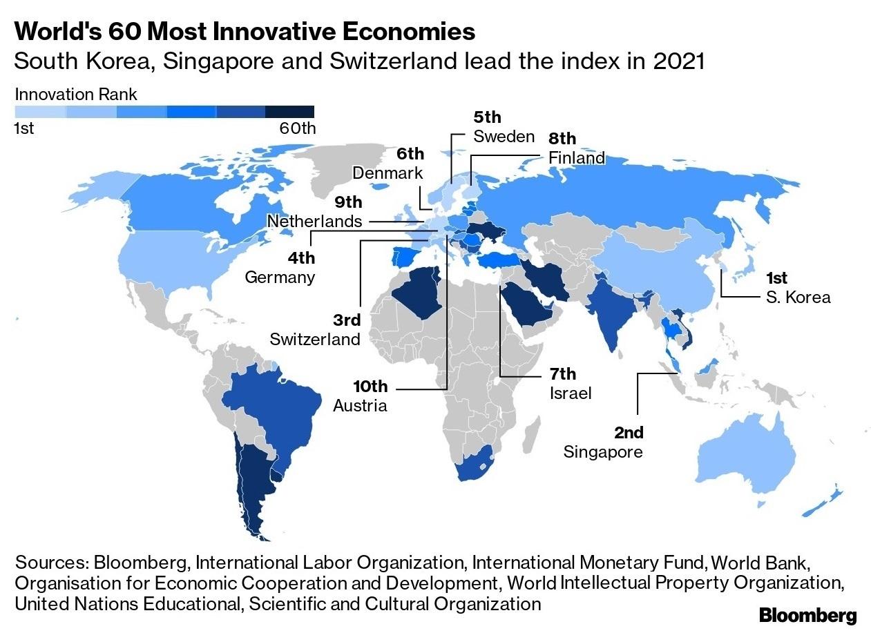 Источник: Bloomberg