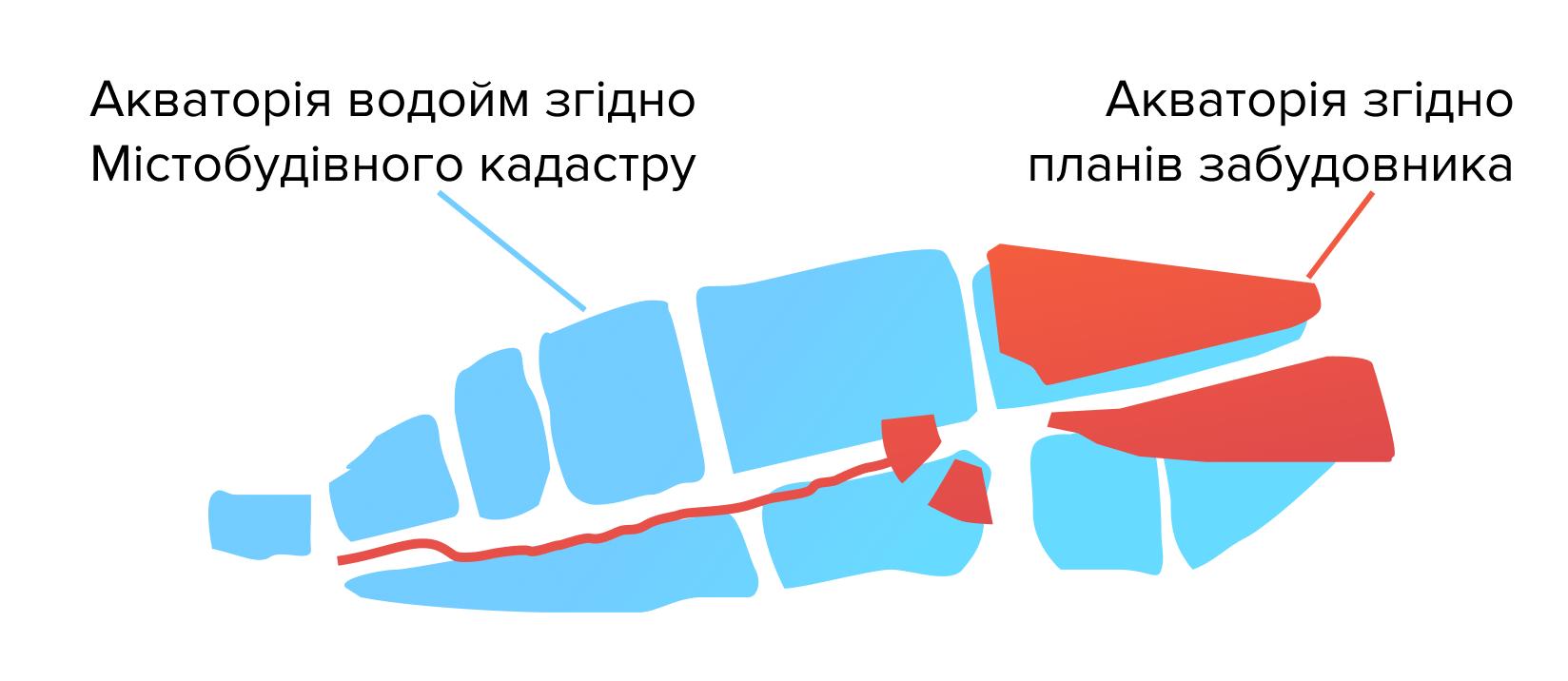 Инфографика, Андрей Яницкий