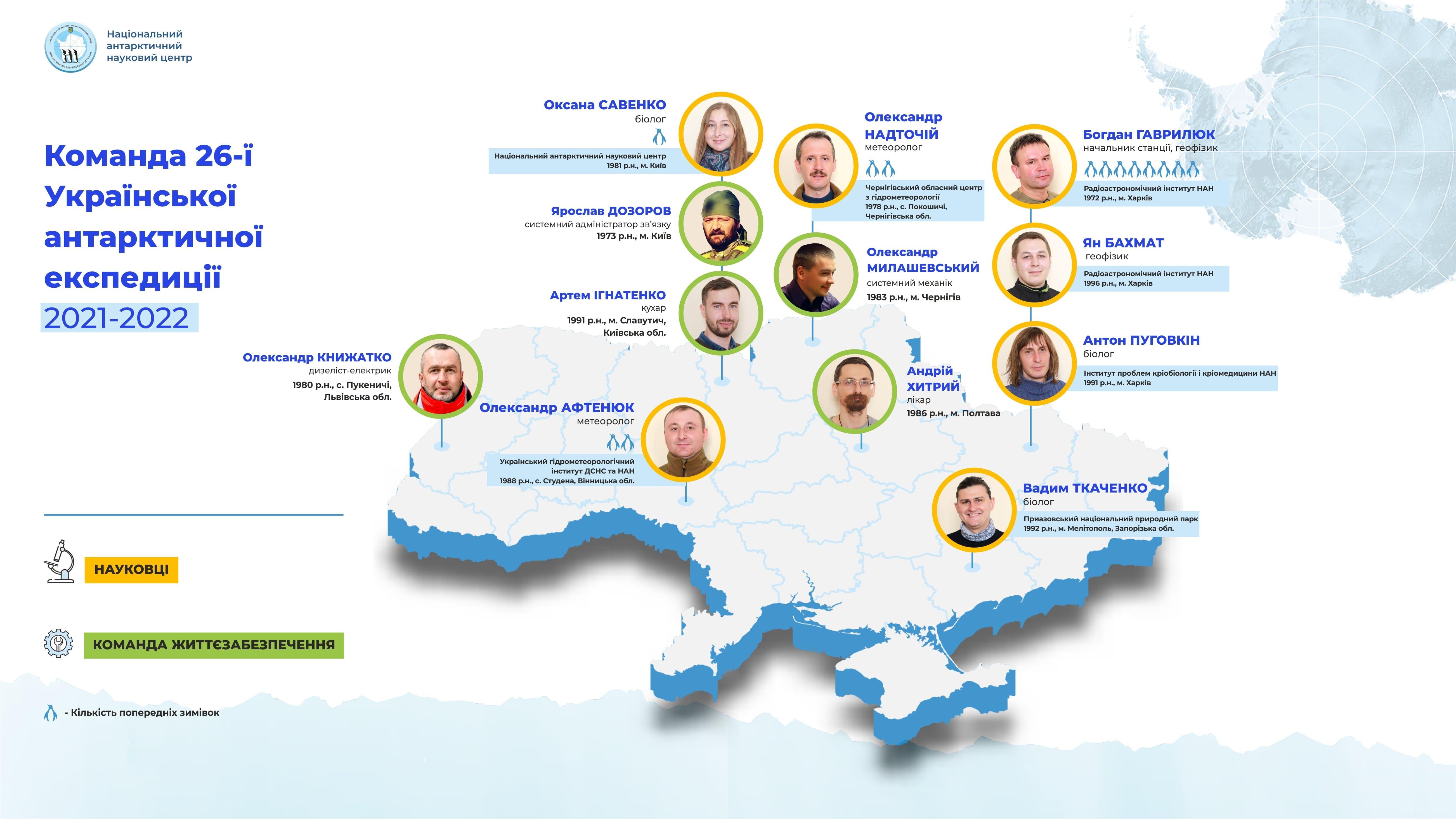 В Антарктиду отправилась 26-я украинская экспедиция. В планах – изучение языка китов