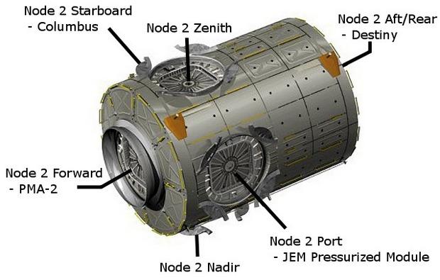 Схема: NASA