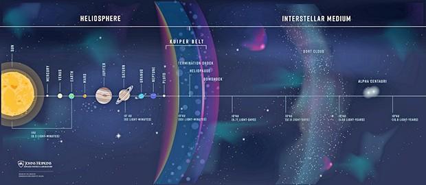 Нажмите на инфографику выше, чтобы открыть ее в полном размере