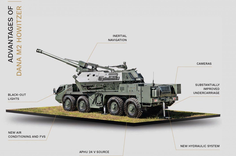 Армия Украины начала испытания новой чешской самоходной гаубицы Dana-M2 – фото, видео