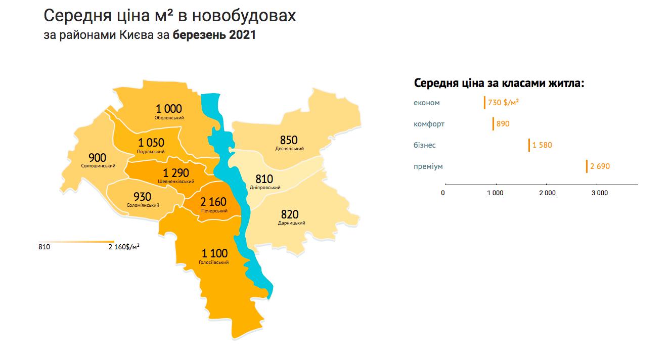 Инфографика Місто ЛУН
