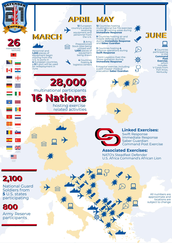 Инфографика: EUCOM