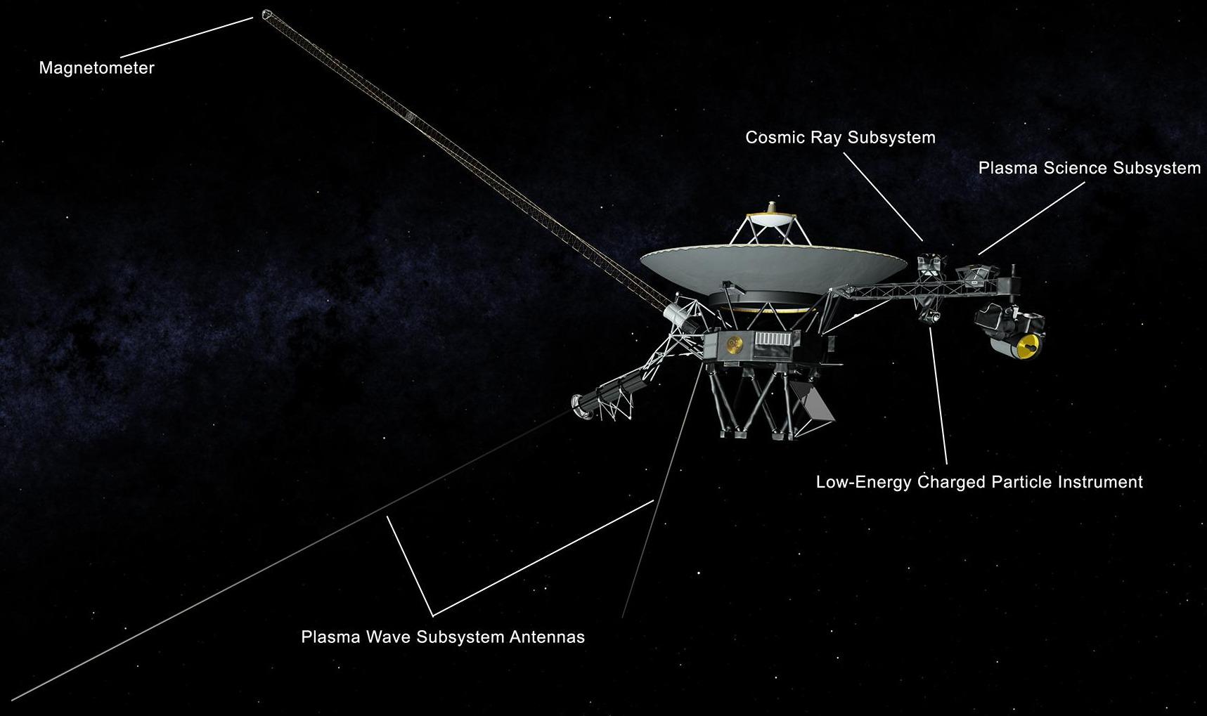 Нажмите на картинку выше, чтобы увеличить ее (иллюстрация: NASA)