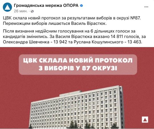 ЦВК знову визнала Вірастюка переможцем виборів до Верховної Ради