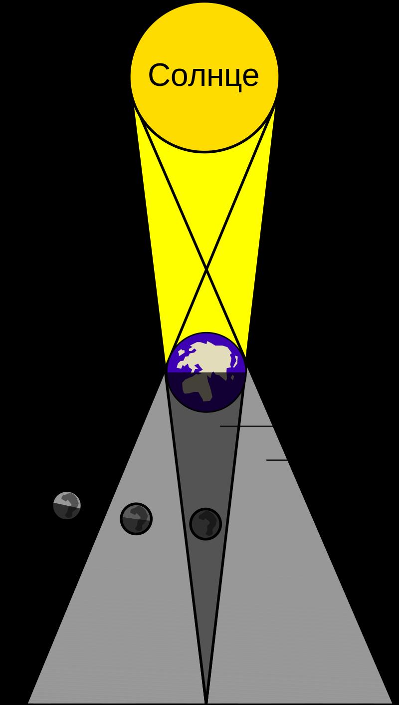 """На ночном небе в мае будет редкое явление: """"кровавая Луна"""" и суперлуние в один день"""