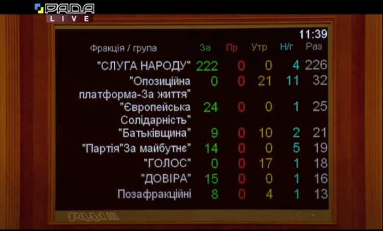 Верховна Рада продовжила пільговий режим ввезення іноземних літаків в Україну