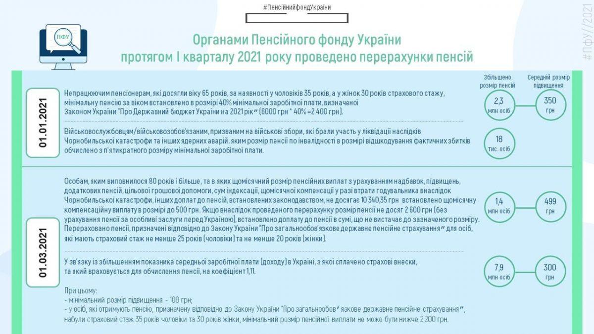 """Индексация, военные и """"80+"""". ПФУ рассказал о первых этапах повышения пенсий. Инфографика"""